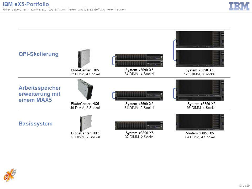 Slide 29 IBM eX5-Portfolio Arbeitsspeicher maximieren, Kosten minimieren und Bereitstellung vereinfachen System x3850 X5 64 DIMM, 4 Sockel BladeCenter HX5 16 DIMM, 2 Sockel System x3850 X5 96 DIMM, 4 Sockel BladeCenter HX5 40 DIMM, 2 Sockel System x3850 X5 128 DIMM, 8 Sockel BladeCenter HX5 32 DIMM, 4 Sockel Basissystem Arbeitsspeicher erweiterung mit einem MAX5 QPI-Skalierung System x3690 X5 32 DIMM, 2 Sockel System x3690 X5 64 DIMM, 2 Sockel System x3690 X5 64 DIMM, 4 Sockel