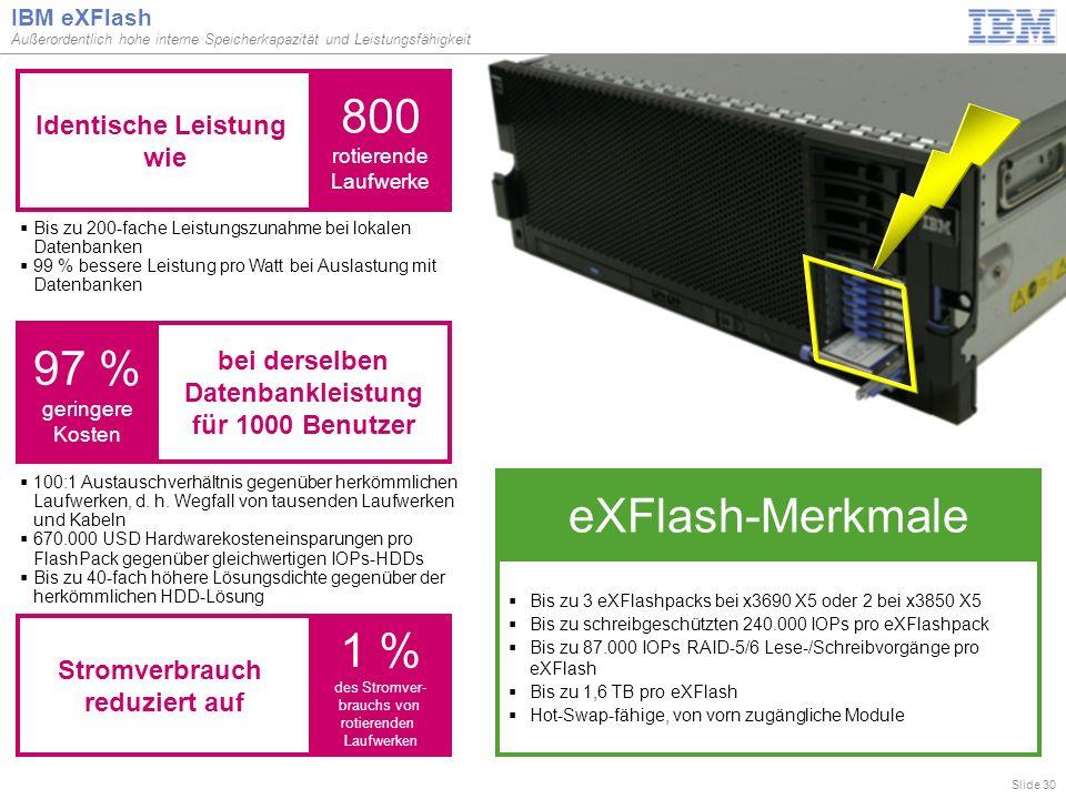 Slide 30 IBM eXFlash Außerordentlich hohe interne Speicherkapazität und Leistungsfähigkeit eXFlash-Merkmale  Bis zu 3 eXFlashpacks bei x3690 X5 oder 2 bei x3850 X5  Bis zu schreibgeschützten 240.000 IOPs pro eXFlashpack  Bis zu 87.000 IOPs RAID-5/6 Lese-/Schreibvorgänge pro eXFlash  Bis zu 1,6 TB pro eXFlash  Hot-Swap-fähige, von vorn zugängliche Module 800 rotierende Laufwerke Identische Leistung wie 97 % geringere Kosten bei derselben Datenbankleistung für 1000 Benutzer 1 % des Stromver- brauchs von rotierenden Laufwerken Stromverbrauch reduziert auf  Bis zu 200-fache Leistungszunahme bei lokalen Datenbanken  99 % bessere Leistung pro Watt bei Auslastung mit Datenbanken  100:1 Austauschverhältnis gegenüber herkömmlichen Laufwerken, d.