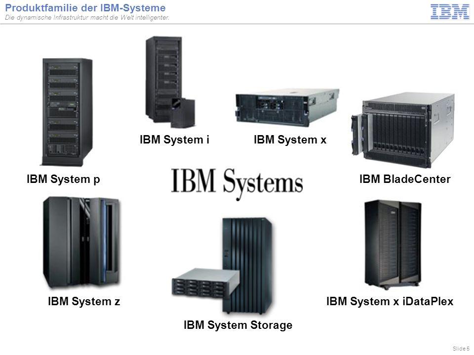 Slide 5 Produktfamilie der IBM-Systeme Die dynamische Infrastruktur macht die Welt intelligenter. IBM System p IBM System x IBM System z IBM BladeCent