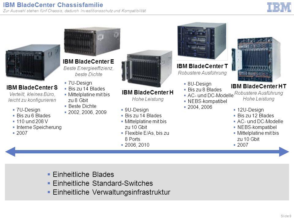 Slide 9 IBM BladeCenter Chassisfamilie Zur Auswahl stehen fünf Chassis, dadurch Investitionsschutz und Kompatibilität IBM BladeCenter HT Robustere Aus