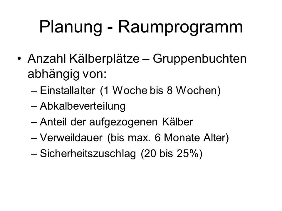 Anzahl Kälberplätze – Gruppenbuchten abhängig von: –Einstallalter (1 Woche bis 8 Wochen) –Abkalbeverteilung –Anteil der aufgezogenen Kälber –Verweildauer (bis max.