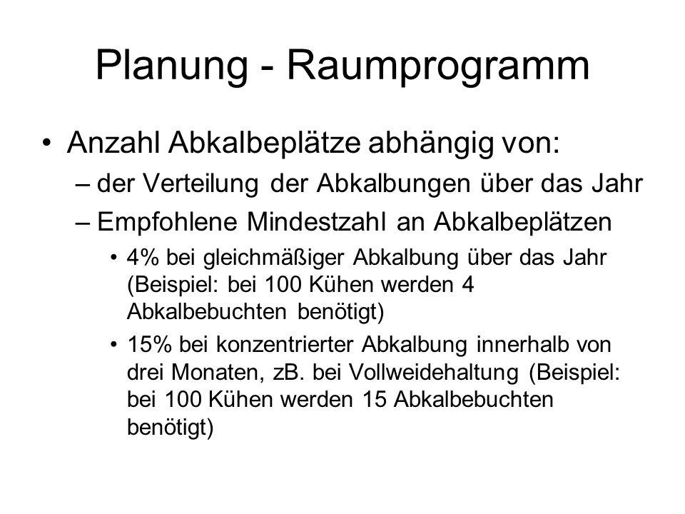Gänge Laufgangbreite in Neubauten mind.3,0 m Fressgangbreite in Neubauten mind.