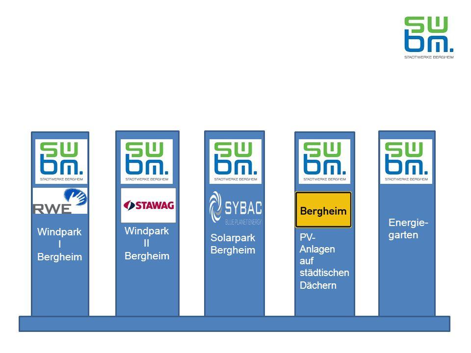 Windpark I Bergheim Windpark II Bergheim Solarpark Bergheim PV- Anlagen auf städtischen Dächern Energie- garten