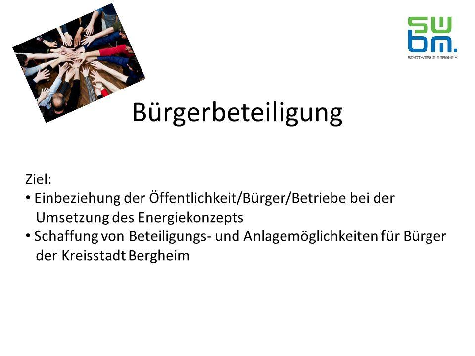 Ziel: Einbeziehung der Öffentlichkeit/Bürger/Betriebe bei der Umsetzung des Energiekonzepts Schaffung von Beteiligungs- und Anlagemöglichkeiten für Bürger der Kreisstadt Bergheim