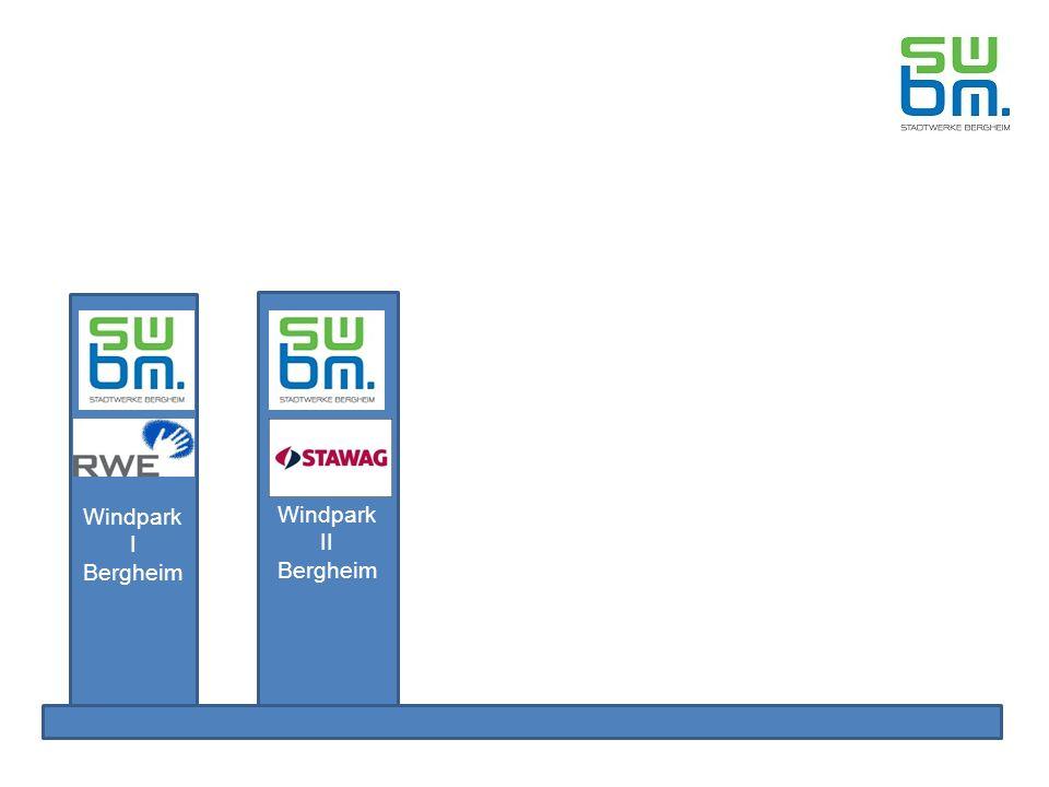 RWE Innogy GmbH Konzepterarbeitung und Planung durch BMR energy solutions Abschluss einer gemeinsamen Absichtserklärung zum Ausbau der Windenergie in Bergheim am 05.07.2012
