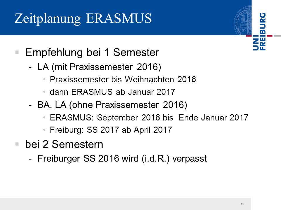 18 Zeitplanung ERASMUS  Empfehlung bei 1 Semester -LA (mit Praxissemester 2016) Praxissemester bis Weihnachten 2016 dann ERASMUS ab Januar 2017 -BA, LA (ohne Praxissemester 2016) ERASMUS: September 2016 bis Ende Januar 2017 Freiburg: SS 2017 ab April 2017  bei 2 Semestern -Freiburger SS 2016 wird (i.d.R.) verpasst