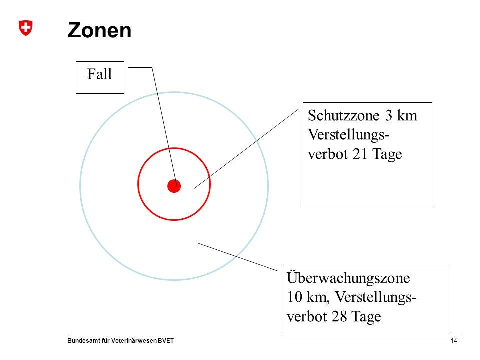 14 Bundesamt für Veterinärwesen BVET Zonen Fall Schutzzone 3 km Verstellungs- verbot 21 Tage Überwachungszone 10 km, Verstellungs- verbot 28 Tage