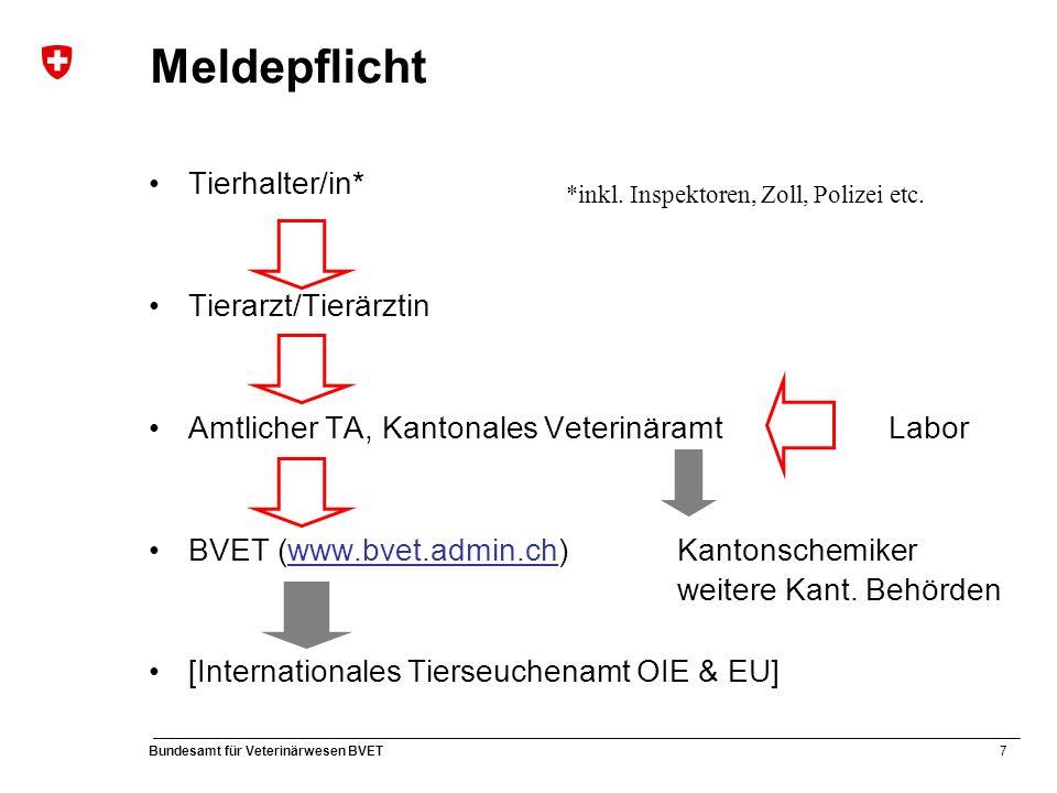 7 Bundesamt für Veterinärwesen BVET Meldepflicht Tierhalter/in* Tierarzt/Tierärztin Amtlicher TA, Kantonales VeterinäramtLabor BVET (www.bvet.admin.ch) Kantonschemiker weitere Kant.