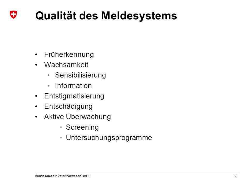 9 Bundesamt für Veterinärwesen BVET Qualität des Meldesystems Früherkennung Wachsamkeit Sensibilisierung Information Entstigmatisierung Entschädigung Aktive Überwachung Screening Untersuchungsprogramme