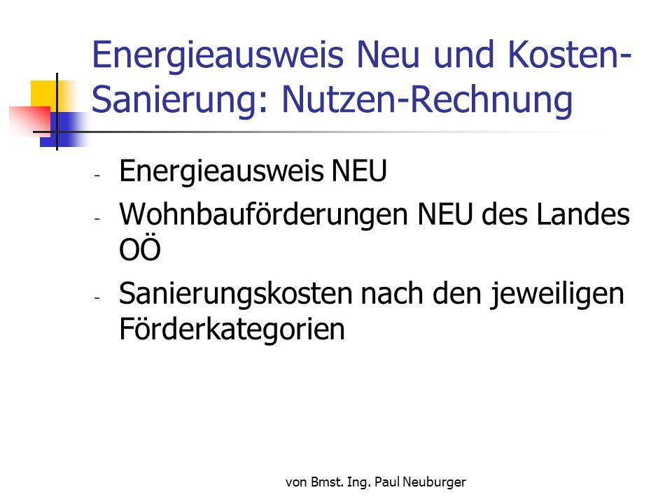 von Bmst. Ing. Paul Neuburger Fragen ? www.neubaubuero.at