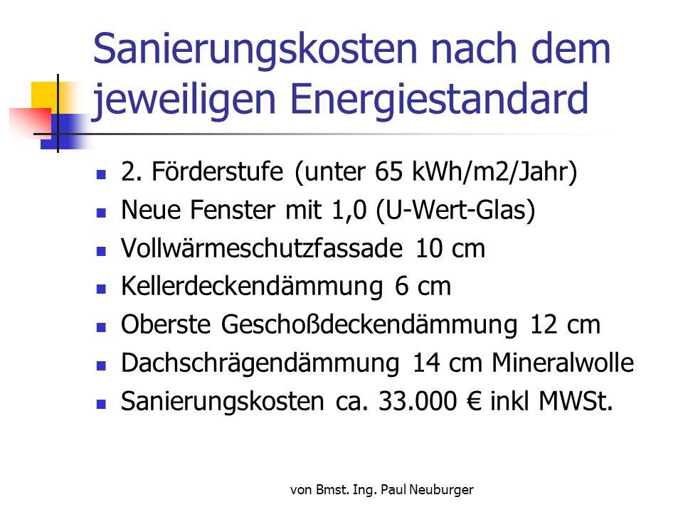 von Bmst. Ing. Paul Neuburger Sanierungskosten nach dem jeweiligen Energiestandard 2.