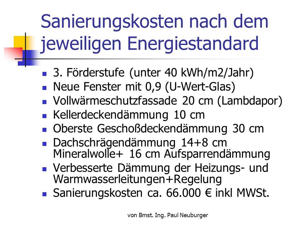 von Bmst. Ing. Paul Neuburger Sanierungskosten nach dem jeweiligen Energiestandard 3.