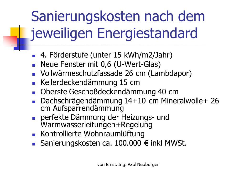 von Bmst. Ing. Paul Neuburger Sanierungskosten nach dem jeweiligen Energiestandard 4.