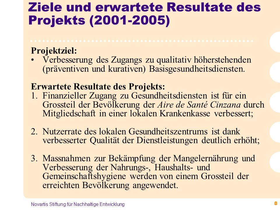 8 Novartis Stiftung für Nachhaltige Entwicklung Ziele und erwartete Resultate des Projekts (2001-2005) Projektziel: Verbesserung des Zugangs zu qualitativ höherstehenden (präventiven und kurativen) Basisgesundheitsdiensten.