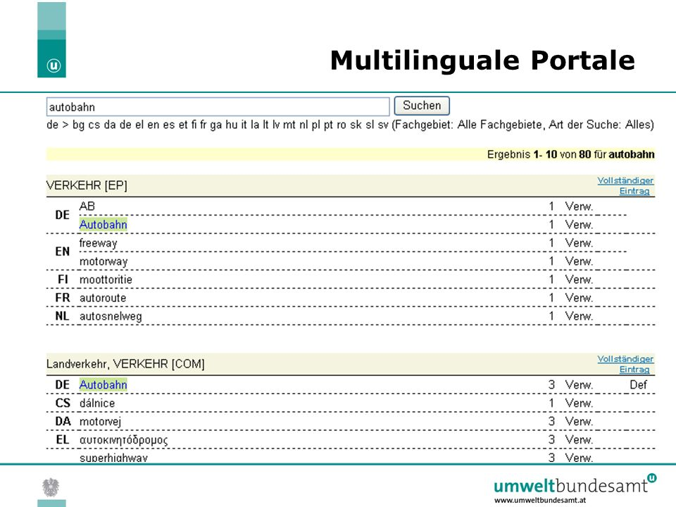 29.05.2016| Folie 14 Multilinguale Portale