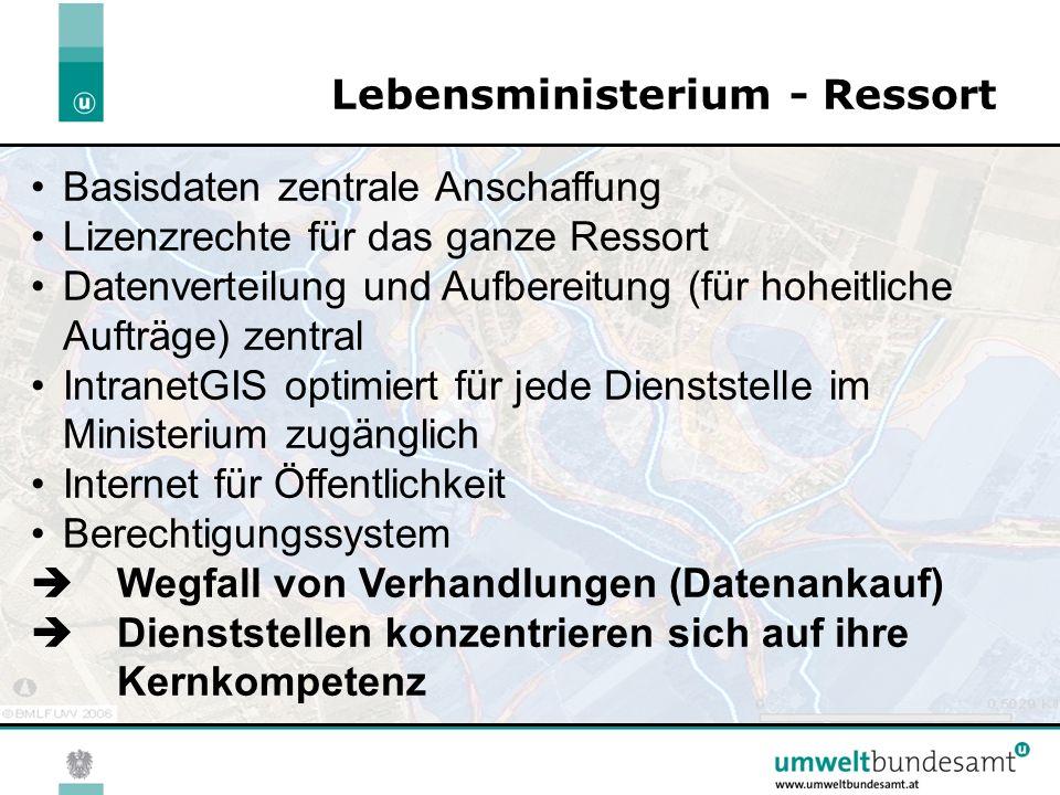 29.05.2016| Folie 16 Lebensministerium - Ressort Basisdaten zentrale Anschaffung Lizenzrechte für das ganze Ressort Datenverteilung und Aufbereitung (