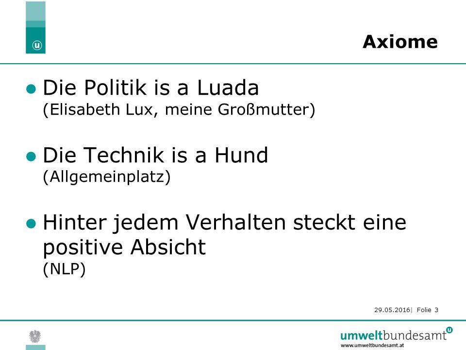 29.05.2016| Folie 3 Axiome Die Politik is a Luada (Elisabeth Lux, meine Großmutter) Die Technik is a Hund (Allgemeinplatz) Hinter jedem Verhalten steckt eine positive Absicht (NLP)