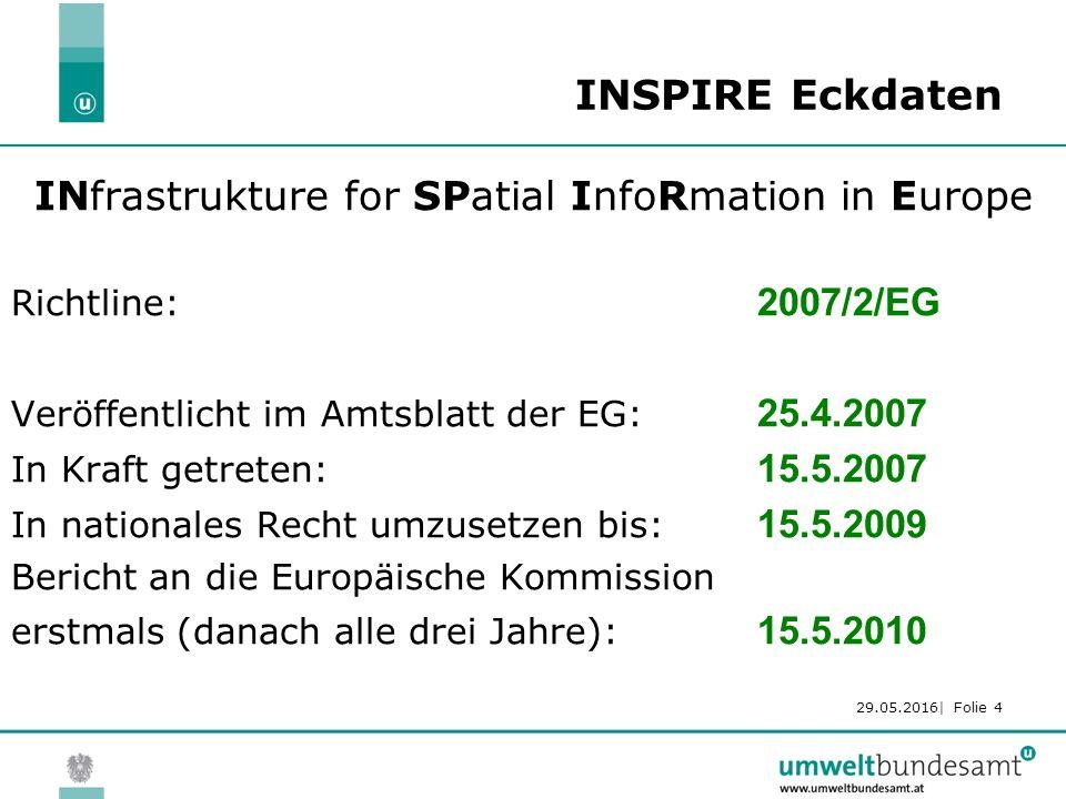 29.05.2016| Folie 4 INSPIRE Eckdaten INfrastrukture for SPatial InfoRmation in Europe Richtline: 2007/2/EG Veröffentlicht im Amtsblatt der EG: 25.4.20