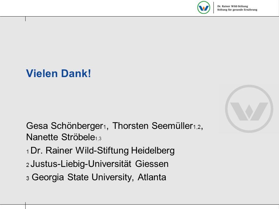 Vielen Dank! Gesa Schönberger 1, Thorsten Seemüller 1,2, Nanette Ströbele 1,3 1 Dr. Rainer Wild-Stiftung Heidelberg 2 Justus-Liebig-Universität Giesse