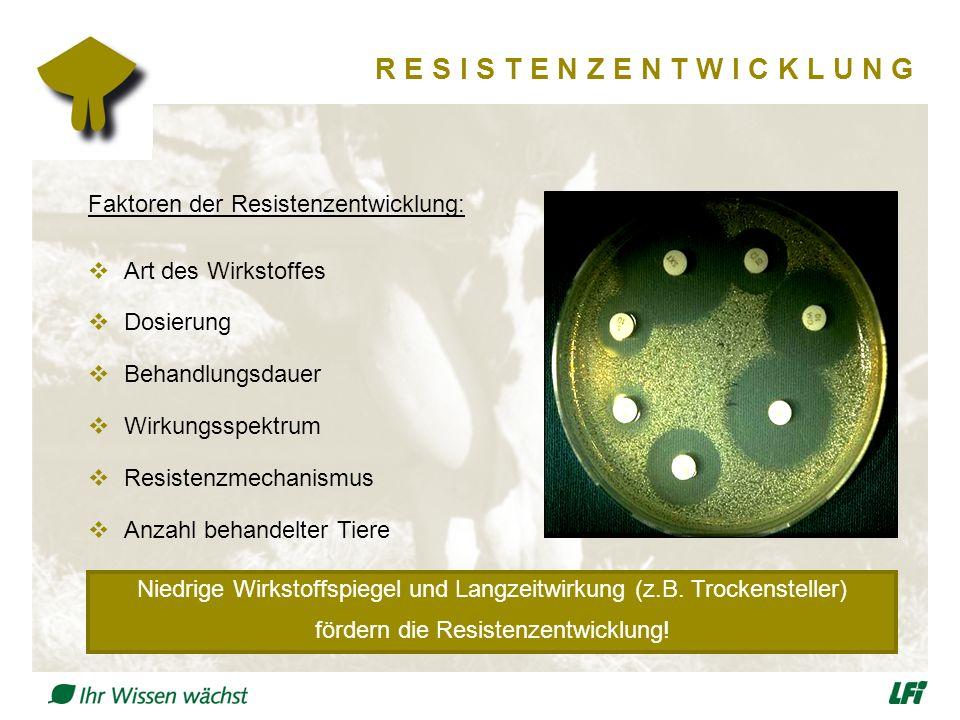 R E S I S T E N Z E N T W I C K L U N G Faktoren der Resistenzentwicklung:  Art des Wirkstoffes  Dosierung  Behandlungsdauer  Wirkungsspektrum  R