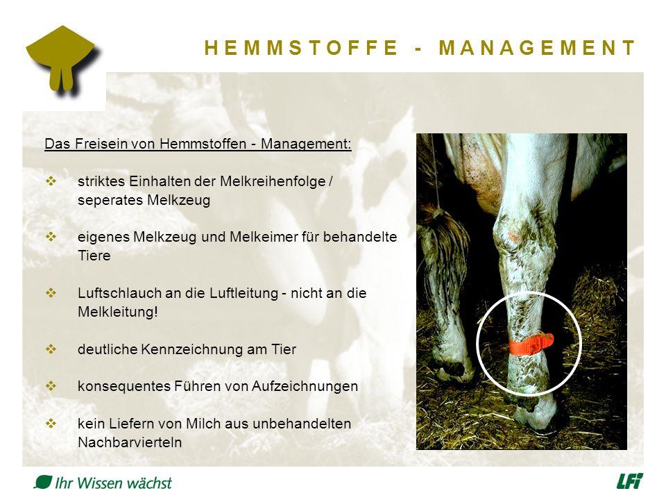 H E M M S T O F F E - M A N A G E M E N T Das Freisein von Hemmstoffen - Management:  striktes Einhalten der Melkreihenfolge / seperates Melkzeug  e
