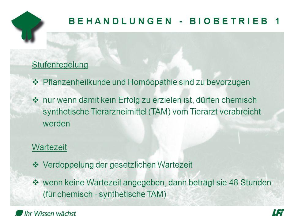 B E H A N D L U N G E N - B I O B E T R I E B 1 Stufenregelung  Pflanzenheilkunde und Homöopathie sind zu bevorzugen  nur wenn damit kein Erfolg zu erzielen ist, dürfen chemisch synthetische Tierarzneimittel (TAM) vom Tierarzt verabreicht werden Wartezeit  Verdoppelung der gesetzlichen Wartezeit  wenn keine Wartezeit angegeben, dann beträgt sie 48 Stunden (für chemisch - synthetische TAM)