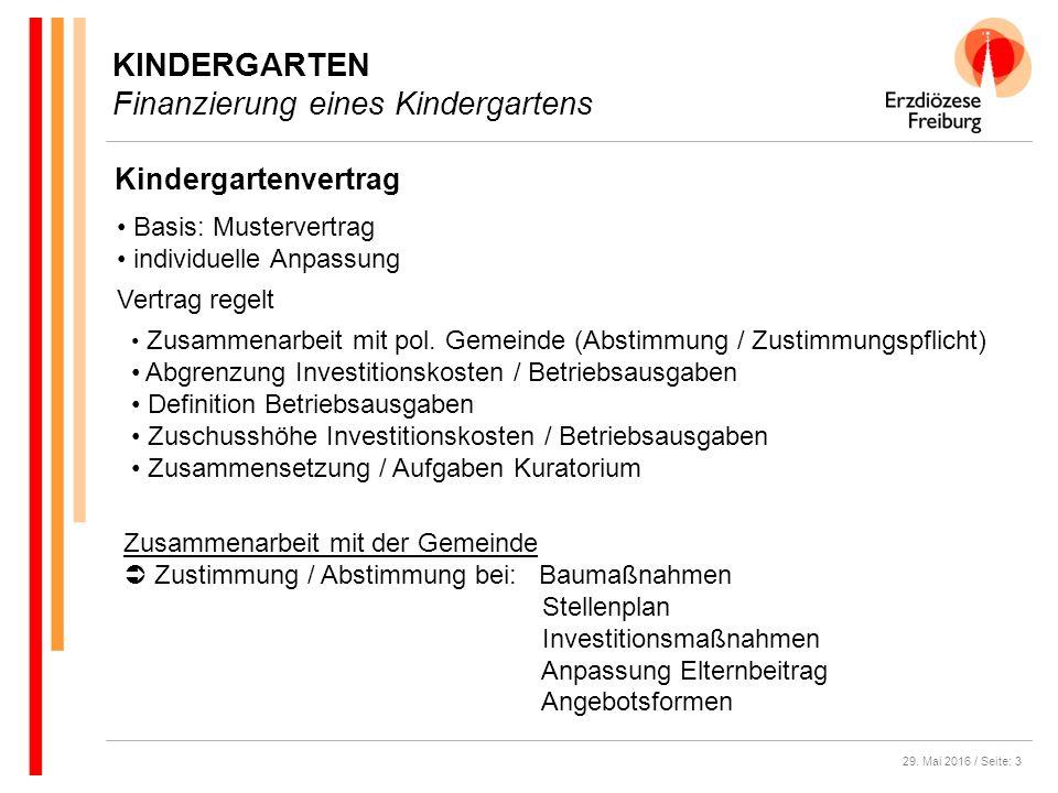 29. Mai 2016 / Seite: 3 Kindergartenvertrag Basis: Mustervertrag individuelle Anpassung Vertrag regelt Zusammenarbeit mit pol. Gemeinde (Abstimmung /