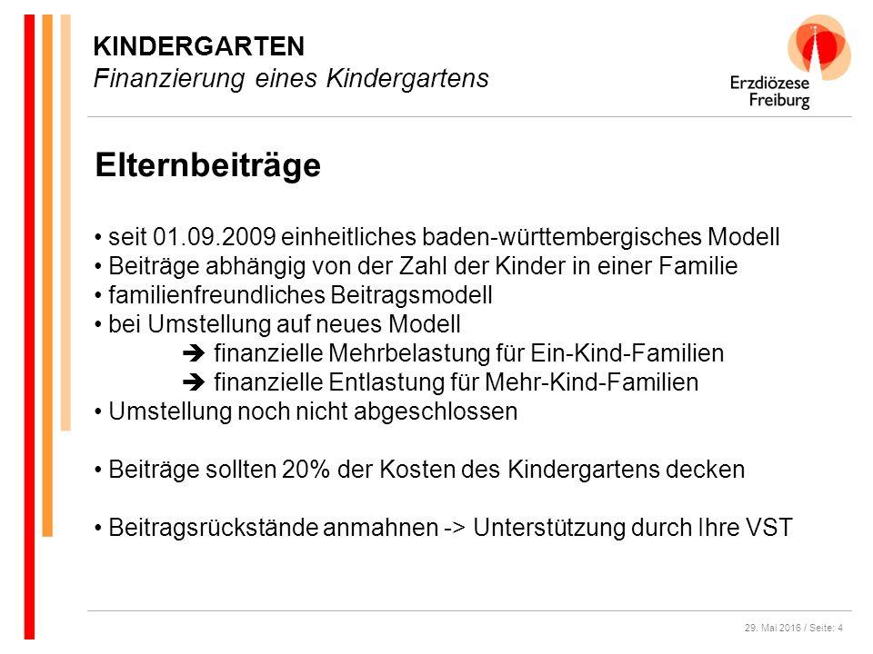 29. Mai 2016 / Seite: 4 Elternbeiträge KINDERGARTEN Finanzierung eines Kindergartens seit 01.09.2009 einheitliches baden-württembergisches Modell Beit