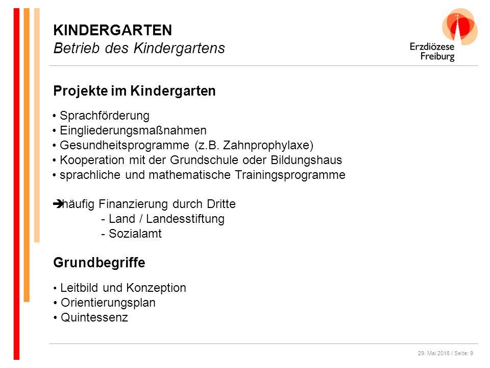 29. Mai 2016 / Seite: 9 Projekte im Kindergarten KINDERGARTEN Betrieb des Kindergartens Sprachförderung Eingliederungsmaßnahmen Gesundheitsprogramme (