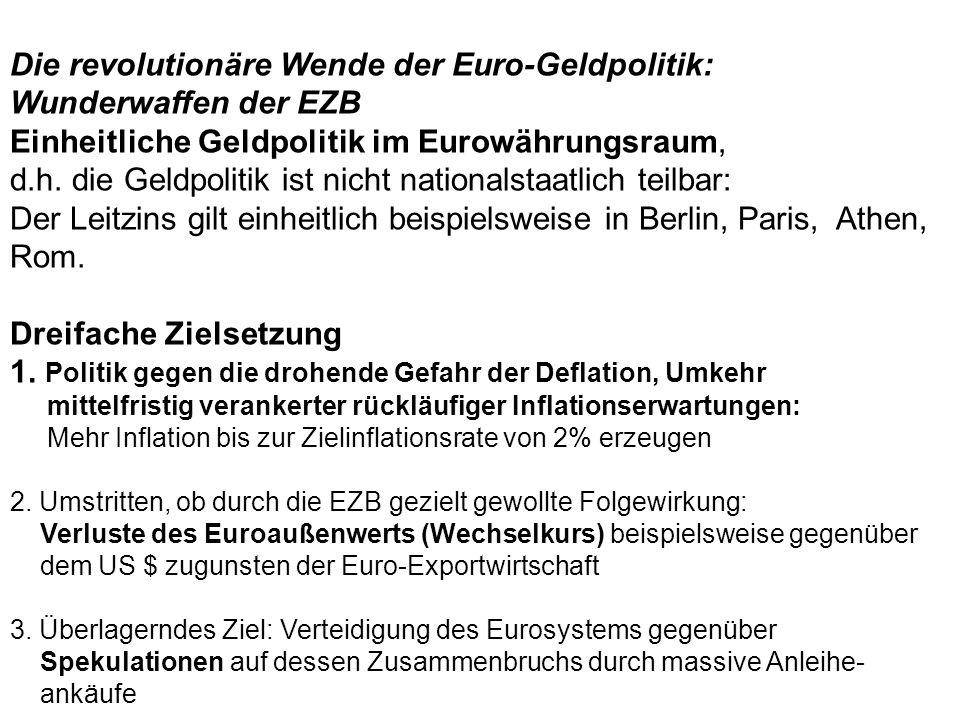 Die revolutionäre Wende der Euro-Geldpolitik: Wunderwaffen der EZB Einheitliche Geldpolitik im Eurowährungsraum, d.h. die Geldpolitik ist nicht nation