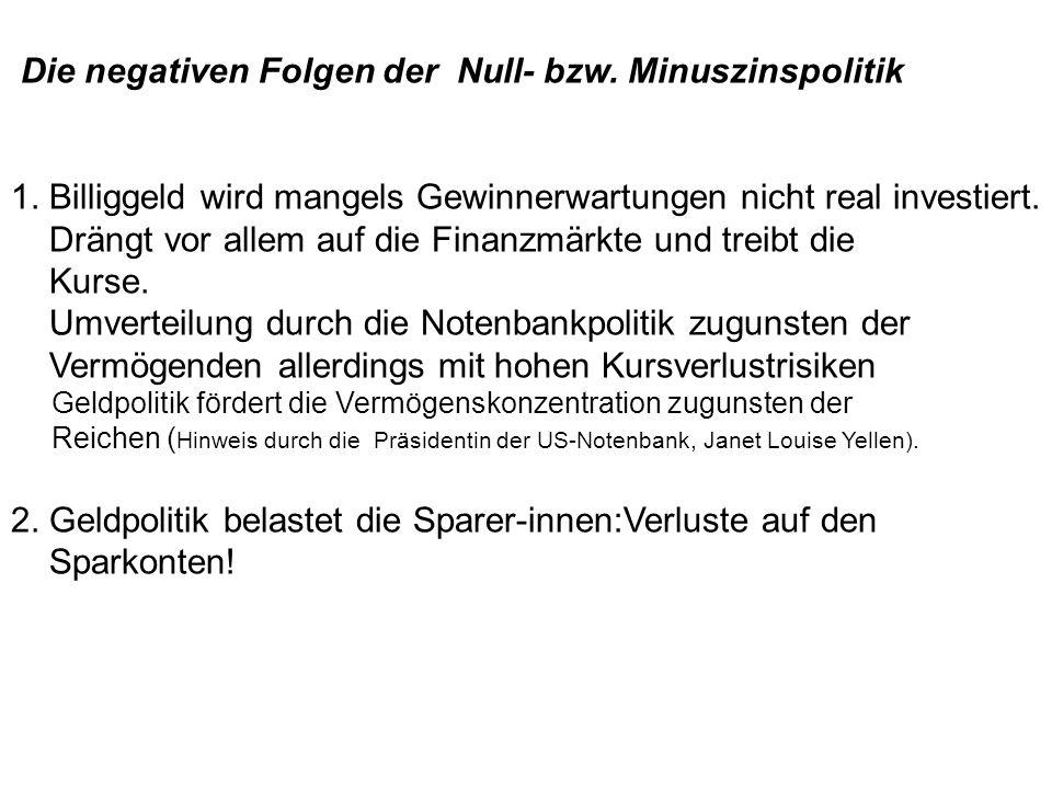 Die negativen Folgen der Null- bzw. Minuszinspolitik 1.