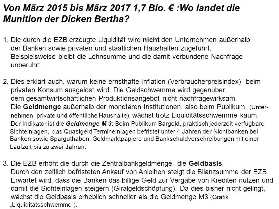 Von März 2015 bis März 2017 1,7 Bio. € :Wo landet die Munition der Dicken Bertha? 1. Die durch die EZB erzeugte Liquidität wird nicht den Unternehmen