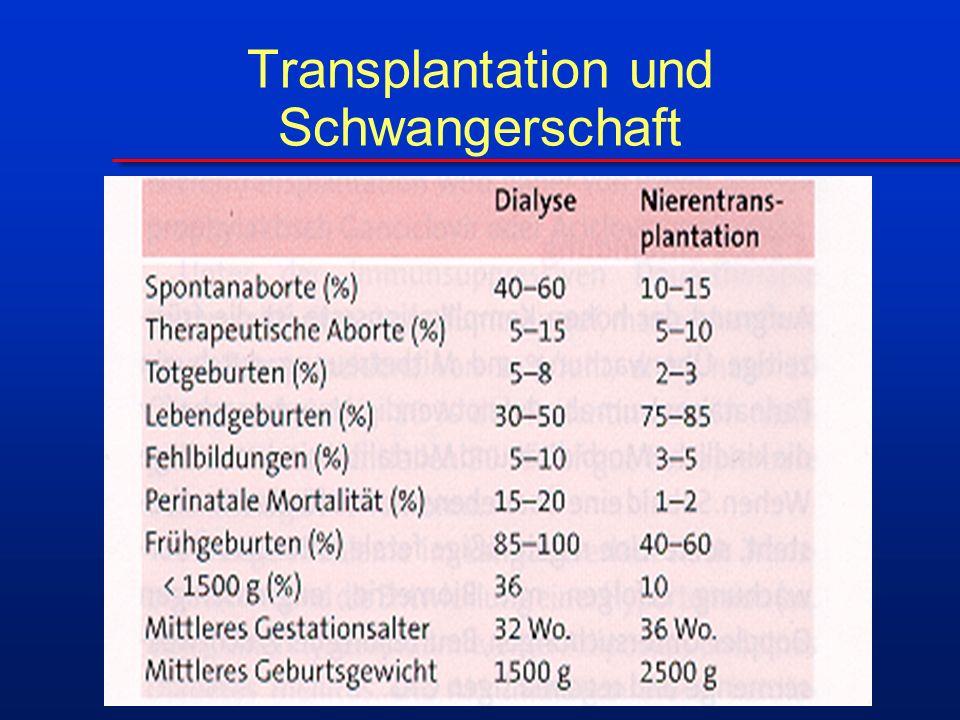 Transplantation und Schwangerschaft