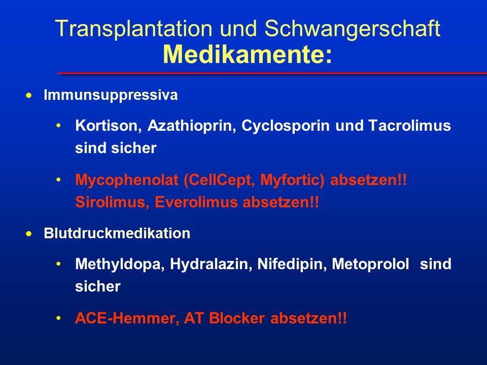 Transplantation und Schwangerschaft Medikamente:  Immunsuppressiva Kortison, Azathioprin, Cyclosporin und Tacrolimus sind sicher Mycophenolat (CellCept, Myfortic) absetzen!.
