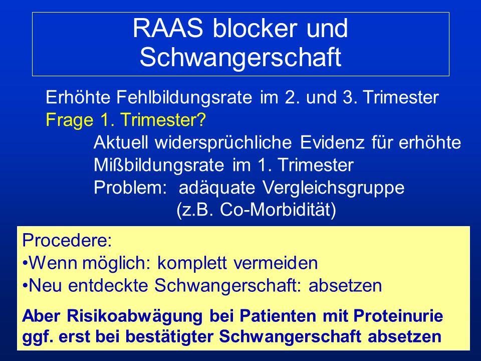 RAAS blocker und Schwangerschaft Procedere: Wenn möglich: komplett vermeiden Neu entdeckte Schwangerschaft: absetzen Aber Risikoabwägung bei Patienten mit Proteinurie ggf.
