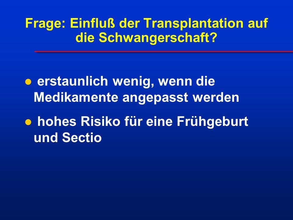 erstaunlich wenig, wenn die Medikamente angepasst werden hohes Risiko für eine Frühgeburt und Sectio Frage: Einfluß der Transplantation auf die Schwan