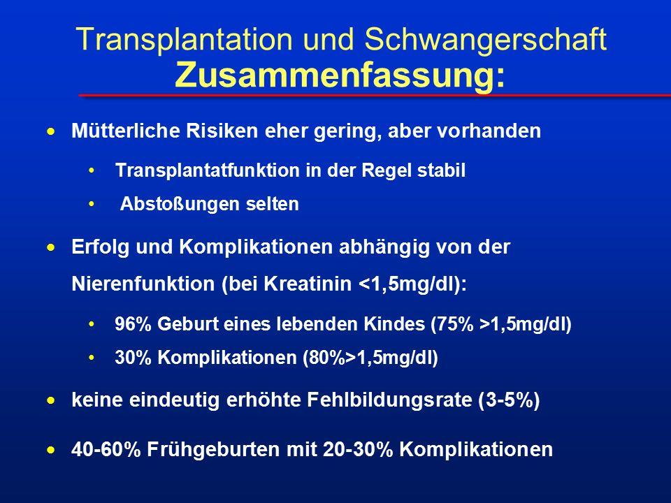  Mütterliche Risiken eher gering, aber vorhanden Transplantatfunktion in der Regel stabil Abstoßungen selten  Erfolg und Komplikationen abhängig von der Nierenfunktion (bei Kreatinin <1,5mg/dl): 96% Geburt eines lebenden Kindes (75% >1,5mg/dl) 30% Komplikationen (80%>1,5mg/dl)  keine eindeutig erhöhte Fehlbildungsrate (3-5%)  40-60% Frühgeburten mit 20-30% Komplikationen Transplantation und Schwangerschaft Zusammenfassung: