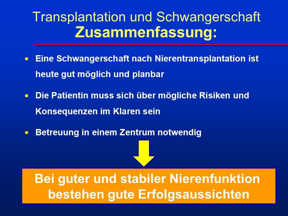 Bei guter und stabiler Nierenfunktion bestehen gute Erfolgsaussichten  Eine Schwangerschaft nach Nierentransplantation ist heute gut möglich und plan
