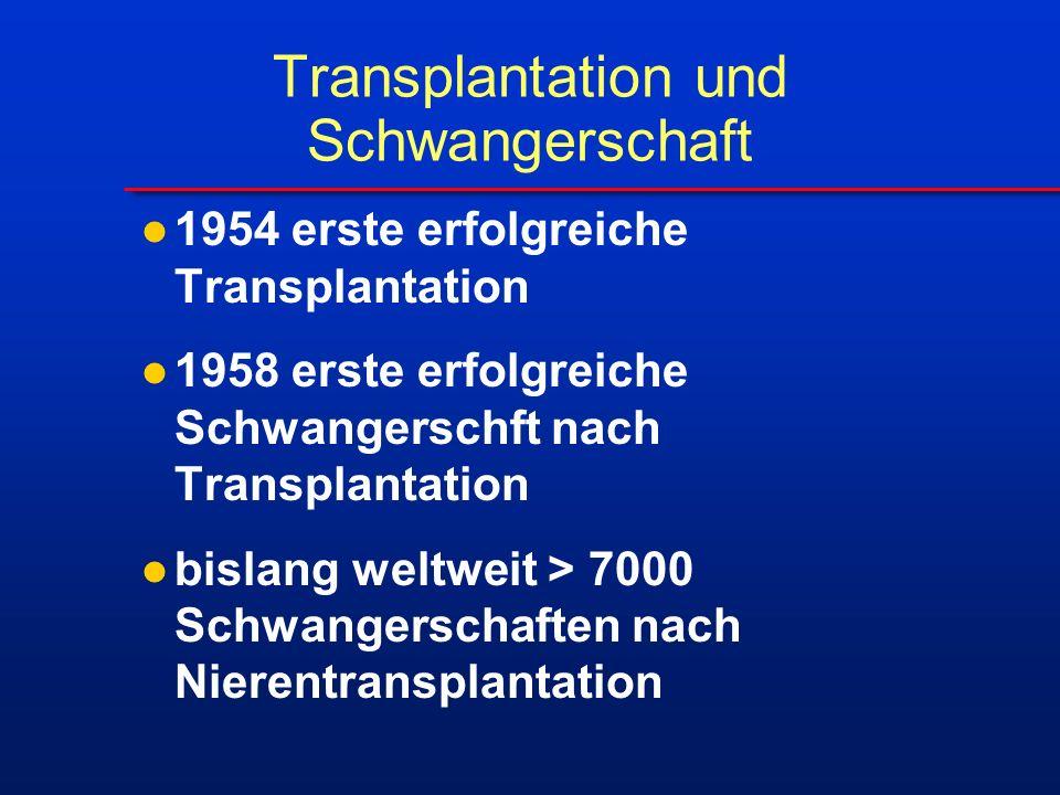 Transplantation und Schwangerschaft 1954 erste erfolgreiche Transplantation 1958 erste erfolgreiche Schwangerschft nach Transplantation bislang weltweit > 7000 Schwangerschaften nach Nierentransplantation