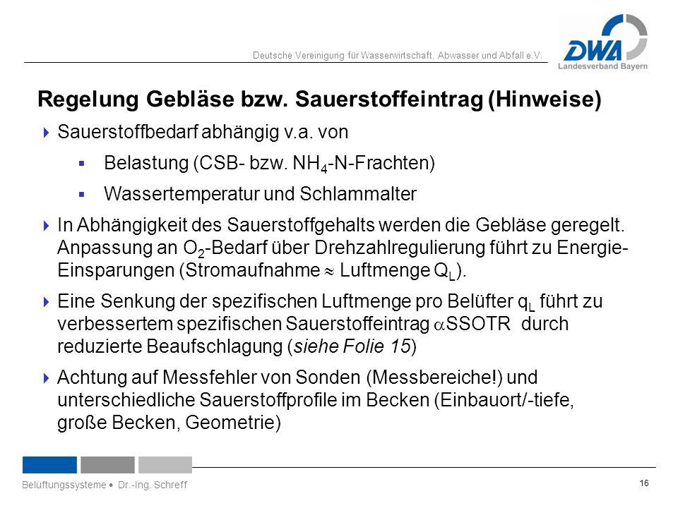 Deutsche Vereinigung für Wasserwirtschaft, Abwasser und Abfall e.V. Regelung Gebläse bzw. Sauerstoffeintrag (Hinweise)  Sauerstoffbedarf abhängig v.a