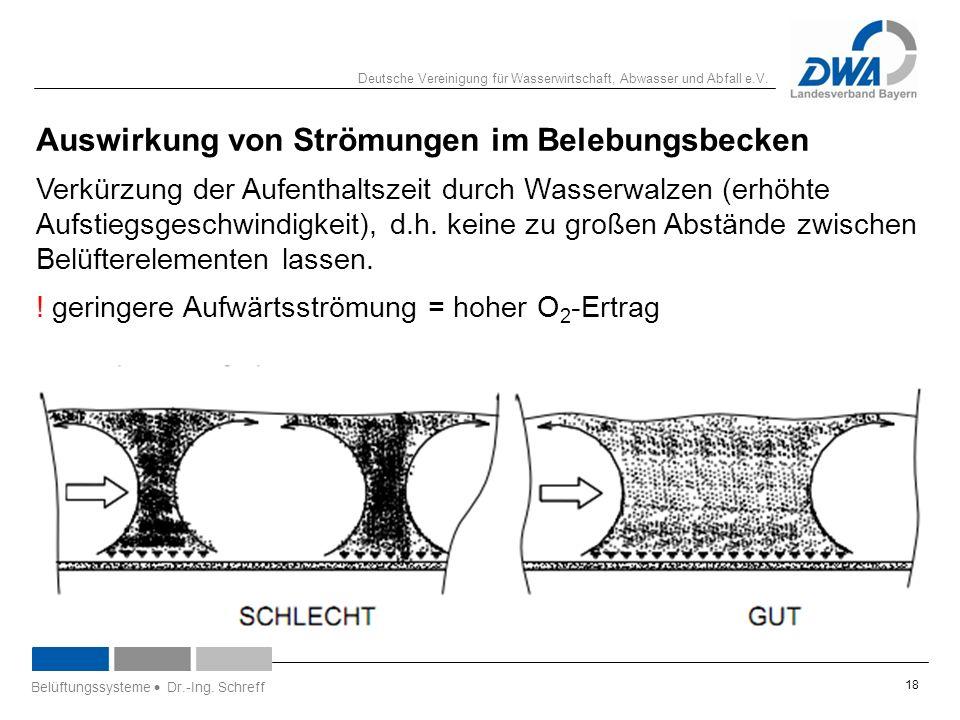 Deutsche Vereinigung für Wasserwirtschaft, Abwasser und Abfall e.V. 18 Auswirkung von Strömungen im Belebungsbecken Verkürzung der Aufenthaltszeit dur