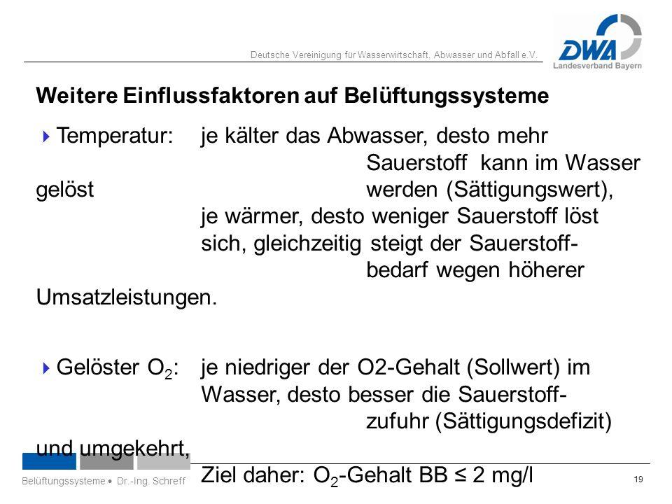 Deutsche Vereinigung für Wasserwirtschaft, Abwasser und Abfall e.V. 19 Weitere Einflussfaktoren auf Belüftungssysteme  Temperatur:je kälter das Abwas