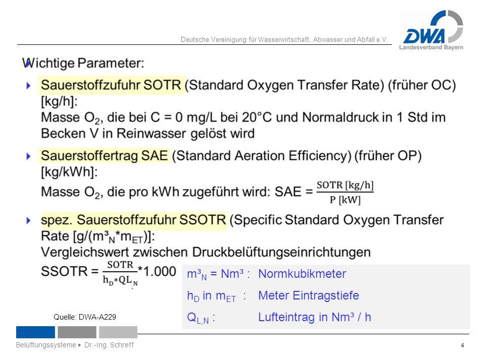 Deutsche Vereinigung für Wasserwirtschaft, Abwasser und Abfall e.V.  4 Belüftungssysteme  Dr.-Ing. Schreff m³ N = Nm³ :Normkubikmeter h D in m ET :M