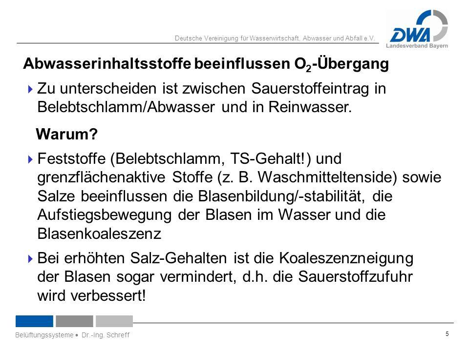 Deutsche Vereinigung für Wasserwirtschaft, Abwasser und Abfall e.V. 5 Abwasserinhaltsstoffe beeinflussen O 2 -Übergang  Zu unterscheiden ist zwischen