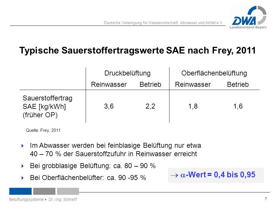 Deutsche Vereinigung für Wasserwirtschaft, Abwasser und Abfall e.V. 7 DruckbelüftungOberflächenbelüftung ReinwasserBetriebReinwasserBetrieb Sauerstoff
