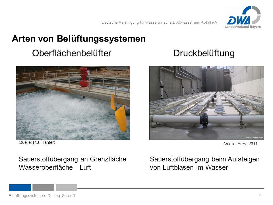 Deutsche Vereinigung für Wasserwirtschaft, Abwasser und Abfall e.V. 8 Arten von Belüftungssystemen Oberflächenbelüfter Druckbelüftung Quelle: Frey, 20
