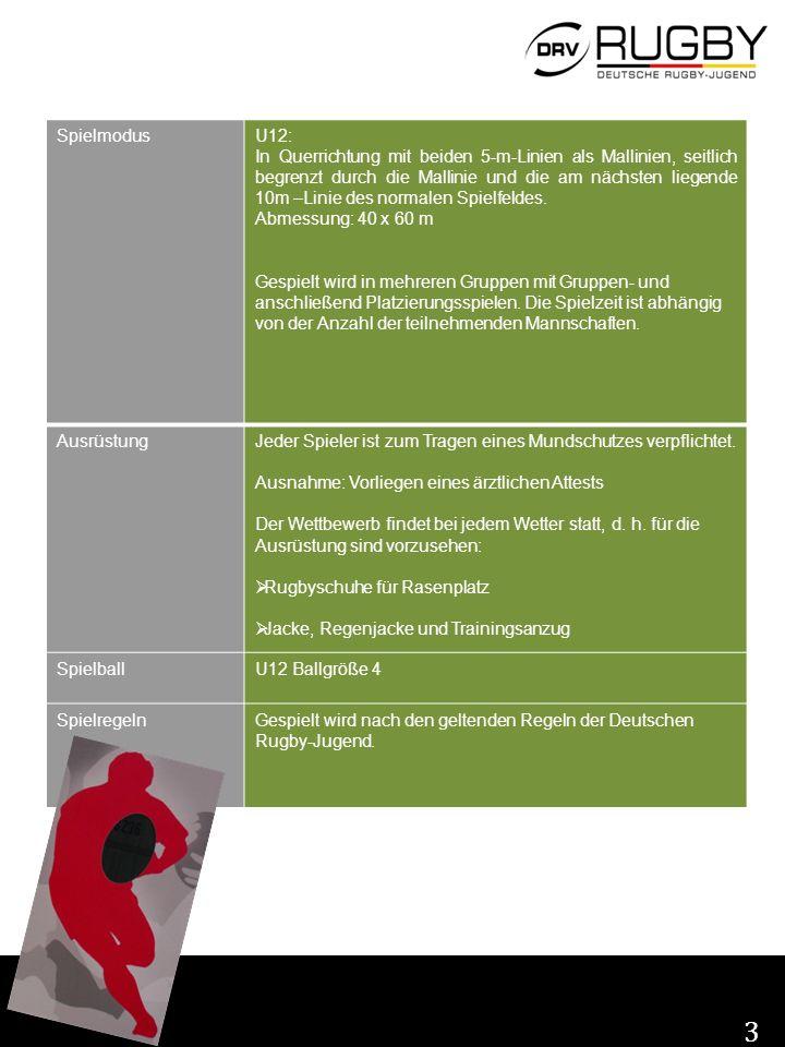 4 Meldeliste zur U12 Deutsche Meisterschaft 04./05.