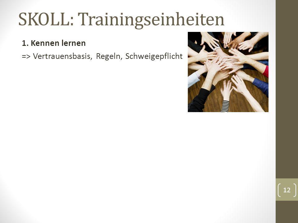 SKOLL: Trainingseinheiten 1. Kennen lernen => Vertrauensbasis, Regeln, Schweigepflicht 12