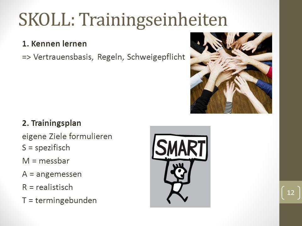 SKOLL: Trainingseinheiten 1. Kennen lernen => Vertrauensbasis, Regeln, Schweigepflicht 2.