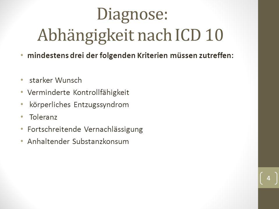 Diagnose: Abhängigkeit nach ICD 10 mindestens drei der folgenden Kriterien müssen zutreffen: starker Wunsch Verminderte Kontrollfähigkeit körperliches Entzugssyndrom Toleranz Fortschreitende Vernachlässigung Anhaltender Substanzkonsum 4